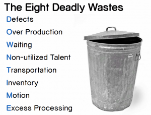 8 Deadly Wastes